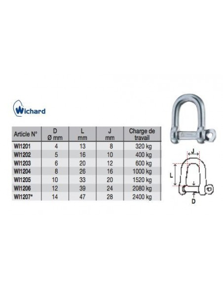 Wichard Shackles Self-locking D 4mm